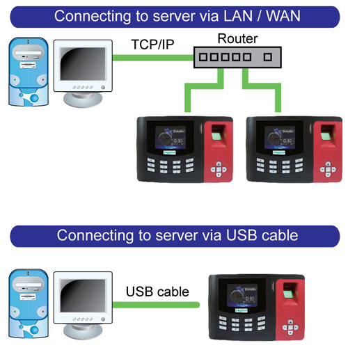 Connection-diagram-PFP-8032E